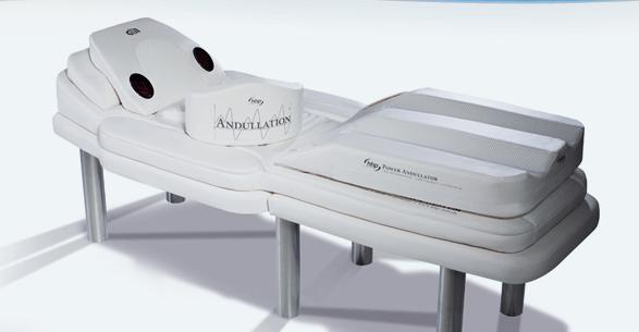 Andullatie Therapie - Spectrum Fysiotherapie Leeuwarden