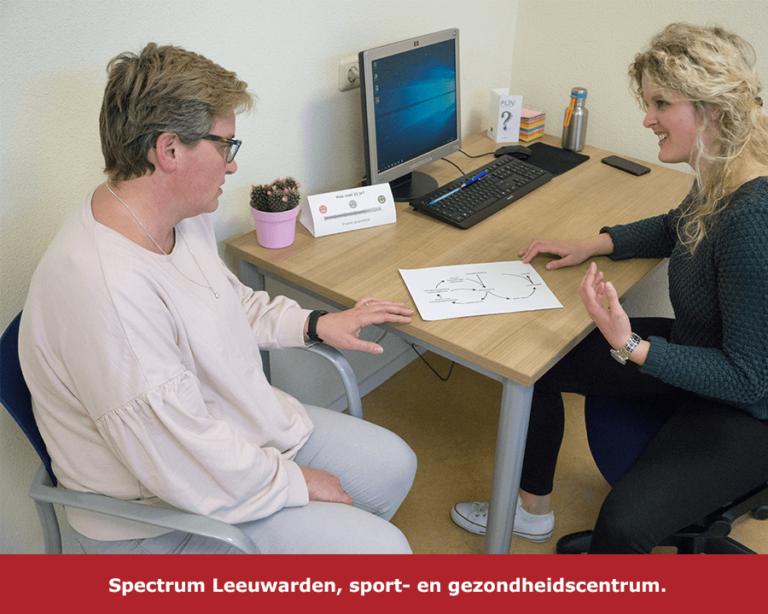 Spectrum Psychosomatische Fysiotherapie